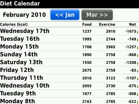 Diet-Calendar (1)