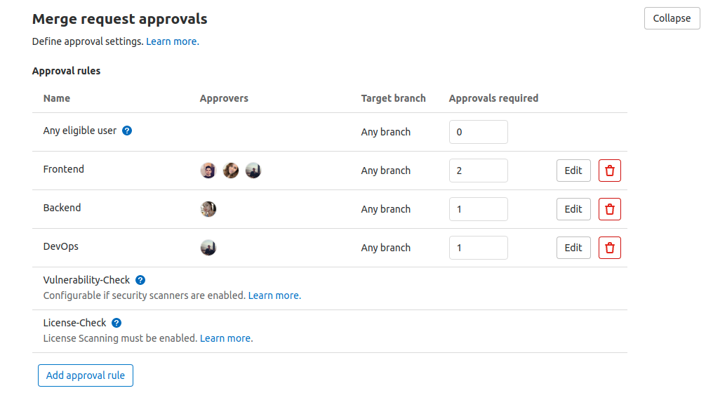 GitLab Approval Rules